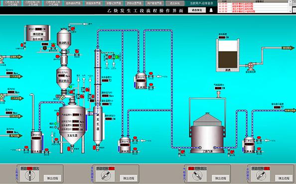 乙炔生产智能控制系统