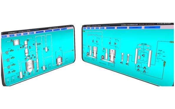 IPCS/APCS系列乙炔生产控制系统